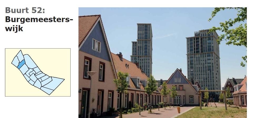 Burgemeesterswijk
